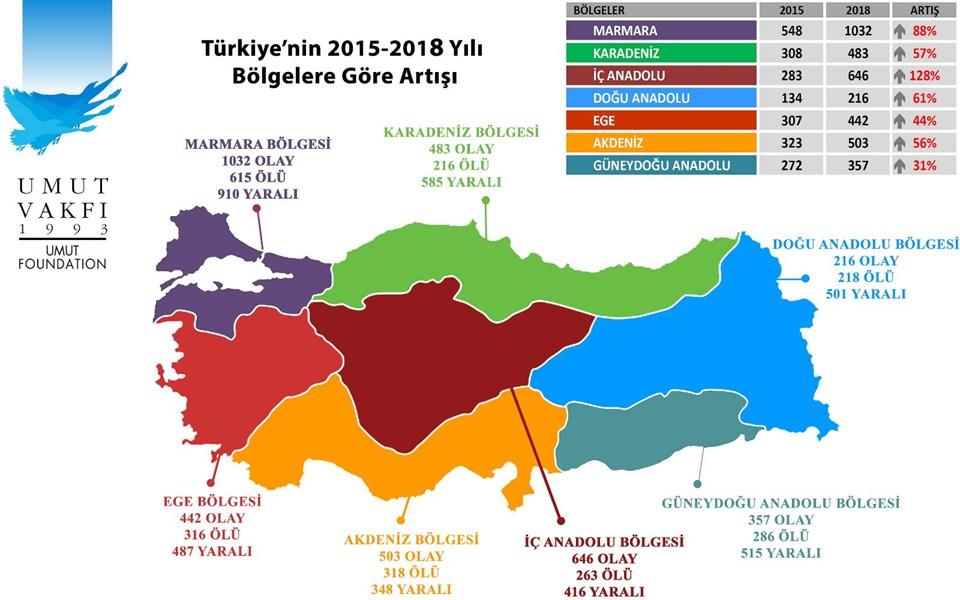 İşte Türkiye'nin şiddet haritası!